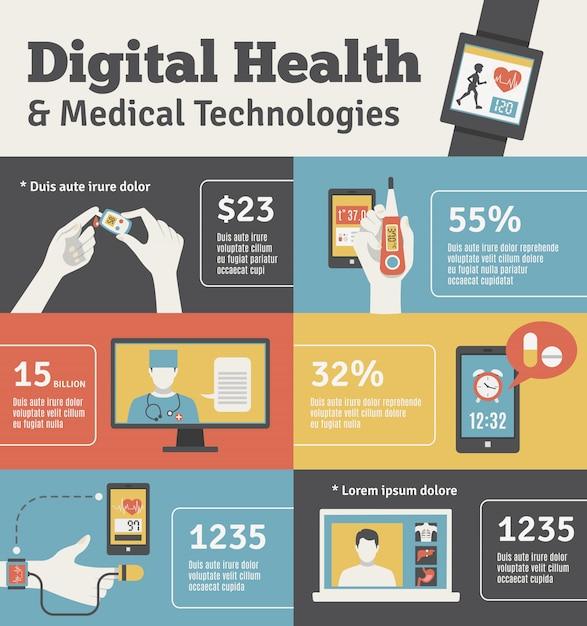 Set di banner piatto salute digitale Vettore gratuito