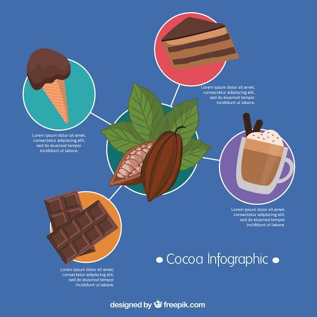 Set di deliziosi prodotti di cioccolato Vettore gratuito