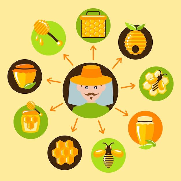 Set di elementi di miele Vettore Premium