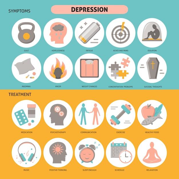 Set di icone di sintomi e di depressione Vettore Premium