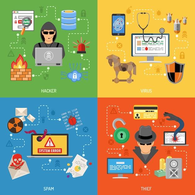 Set di icone piatto di sicurezza internet Vettore Premium