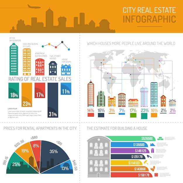 Set di infografica casa Vettore gratuito