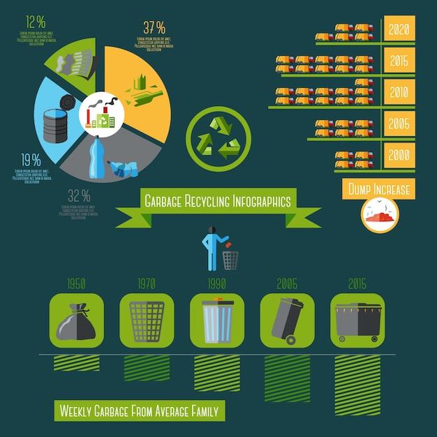 Set di infografica di immondizia Vettore gratuito
