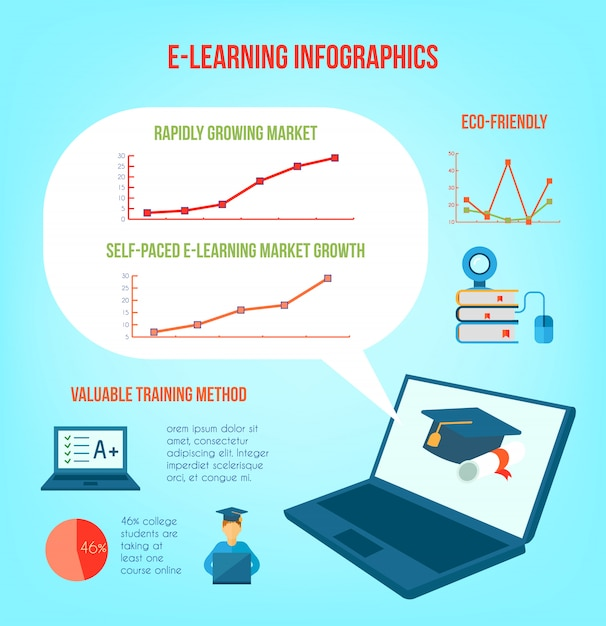 Set di infografica educazione online Vettore gratuito
