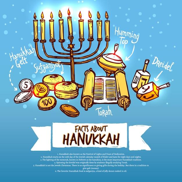 Set di infografica hanukkah Vettore gratuito