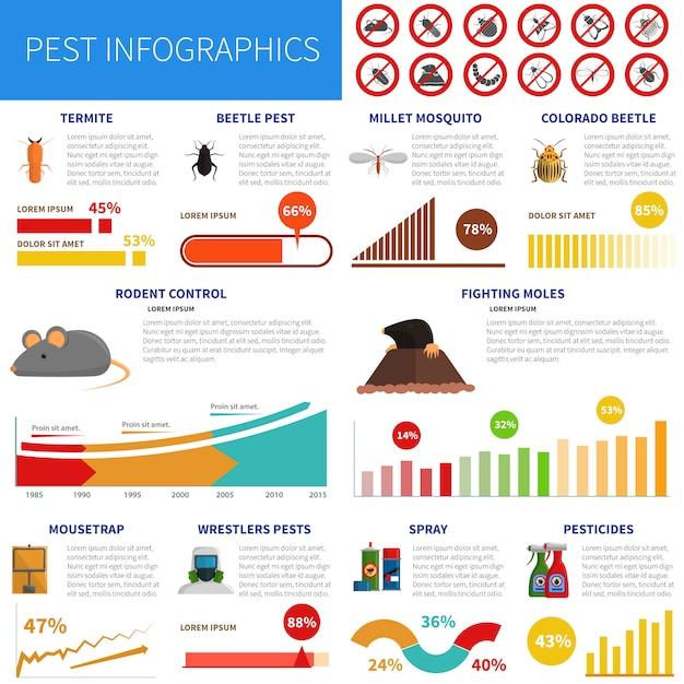 Set di infografica parassiti Vettore gratuito