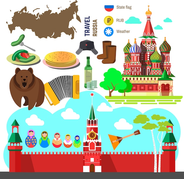 Set di simboli di viaggio della russia. Vettore Premium