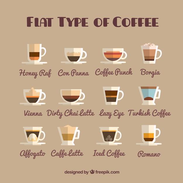 Set di tipi di caff in stile piatta scaricare vettori for Tipi di stile