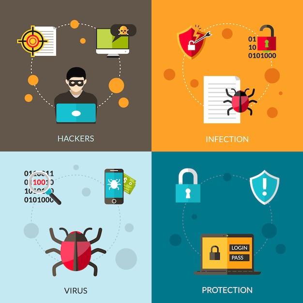 Set di virus informatici Vettore gratuito