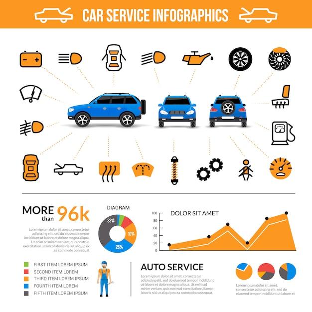 Set infografica servizio auto Vettore Premium