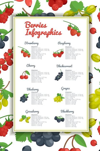 Set infographic di frutti di bosco Vettore gratuito