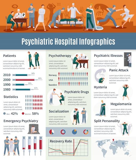 Set infographic di malattie psichiatriche Vettore gratuito