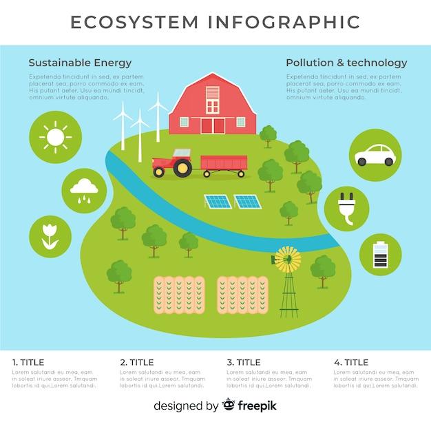 Sfondo infografica ecosistema Vettore gratuito