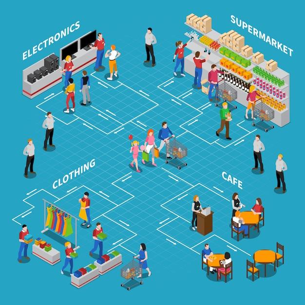 Shopping composizione isometrica Vettore gratuito