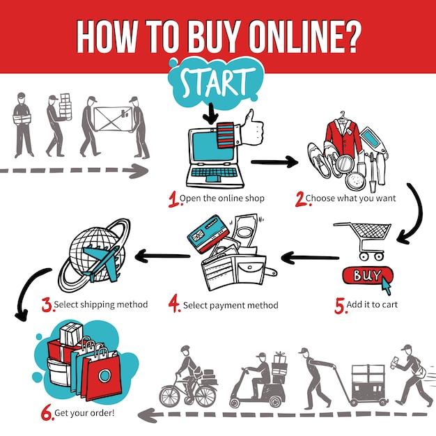 Shopping online e acquisti infographic Vettore gratuito