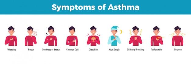 Sintomi di asma Vettore gratuito