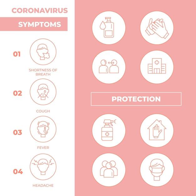 Sintomi di coronavirus e protezione infografica Vettore gratuito
