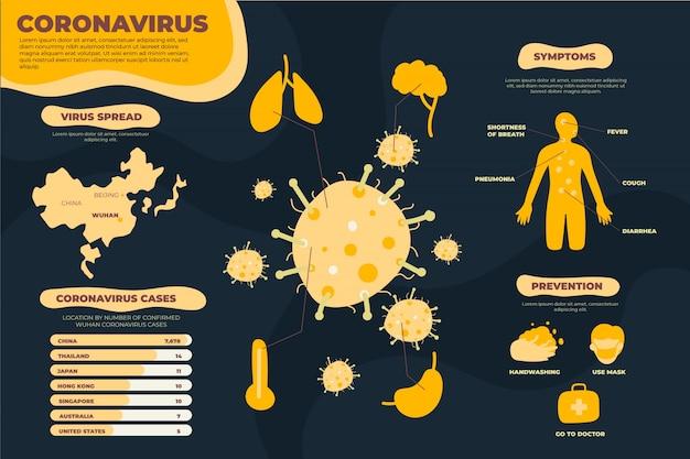 Sintomi e prevenzione del coronavirus di wuhan Vettore gratuito