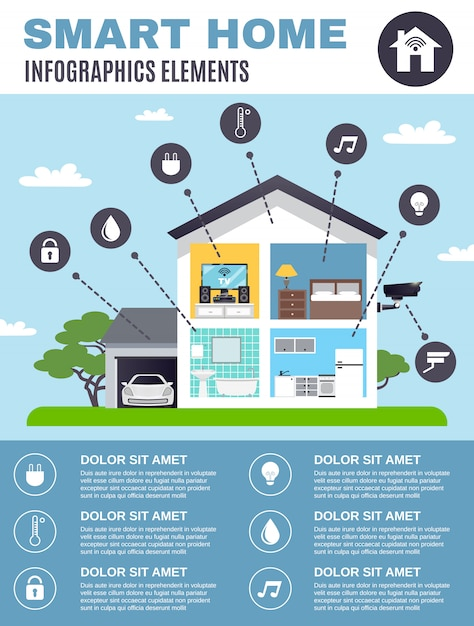 Smart home infographics Vettore gratuito
