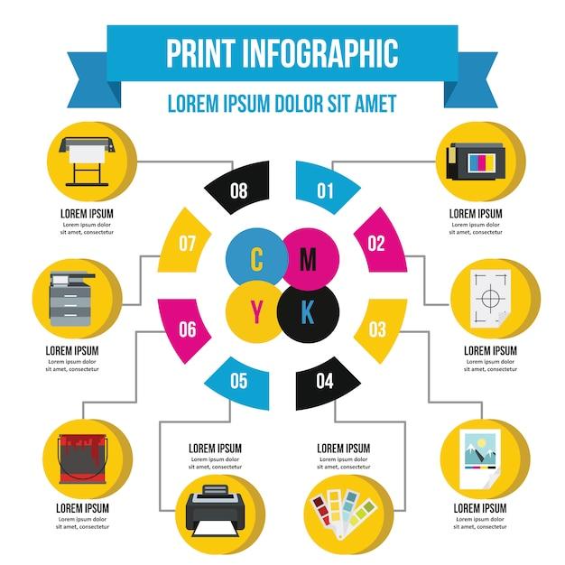 Stampa il concetto infographic di processo, stile piano Vettore Premium