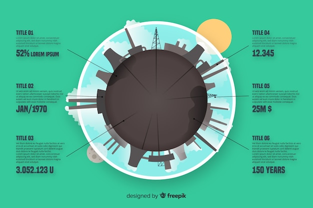 Stile piano infografica di problemi ambientali globali Vettore gratuito