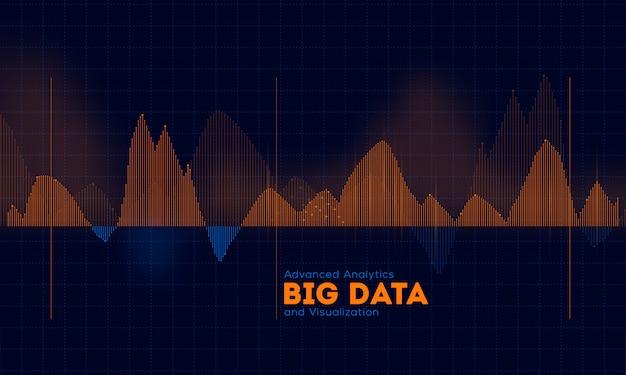 Struttura ondulata dello sfondo della rete di onde digitali hi-tech per la progettazione basata su concetto di big data e visualizzazione analitica. Vettore Premium