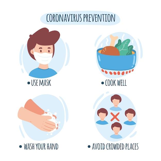 Suggerimenti per la prevenzione e la protezione del coronavirus Vettore gratuito
