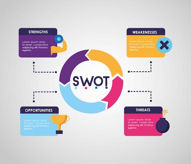 Swot - analisi infografica Vettore gratuito