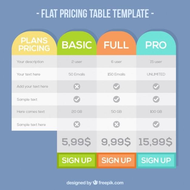 Tabella dei piani di modello di prezzi scaricare vettori for Creatore di piani gratuito