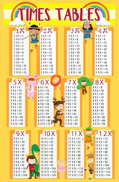 Tabelle dei tempi con bambini in background Vettore gratuito