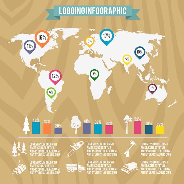 Taglialegna boscaiolo infografica Vettore Premium