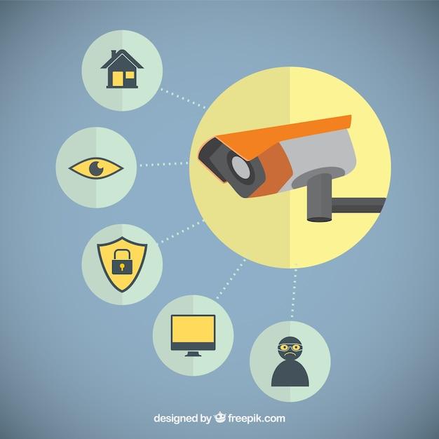 Telecamera di sicurezza Vettore gratuito