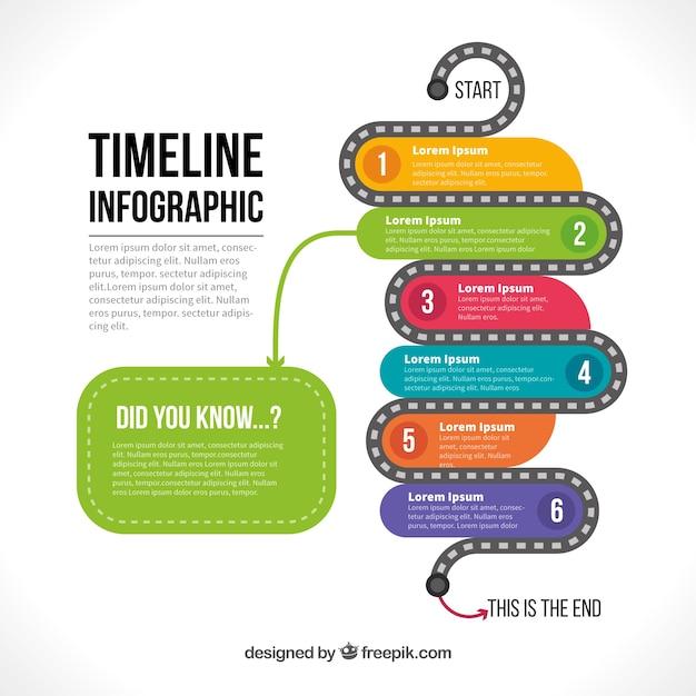 template infografica della linea temporale colorato con