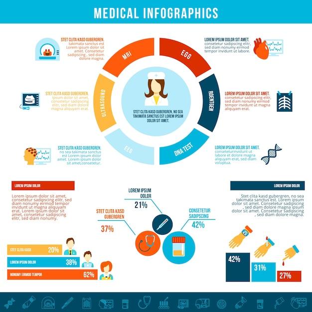template infografica sulla medicina