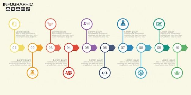 Timeline arrow infographics template dieci opzioni. Vettore Premium