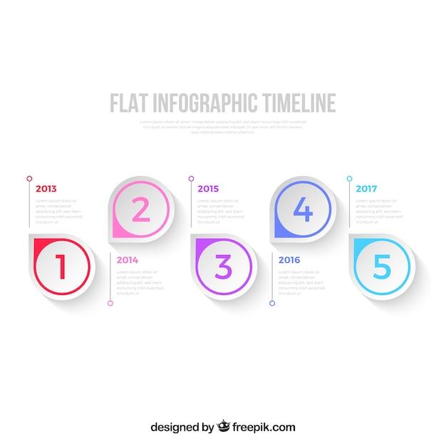 Timeline inedita con stile moderno Vettore gratuito