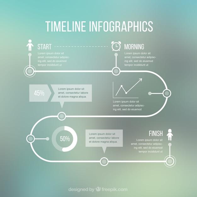 Timeline infografica template Vettore gratuito