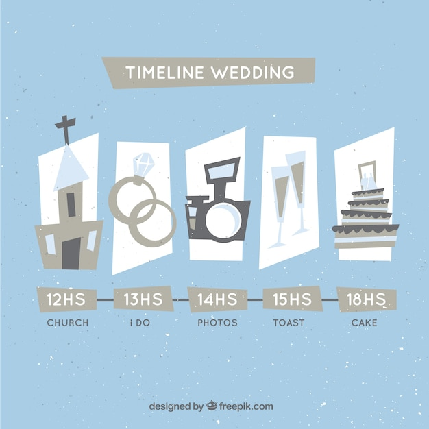 Timeline matrimonio in stile vintage Vettore gratuito