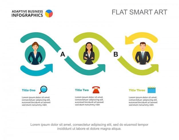 Tre opzioni dei lavoratori elaborano il modello del grafico per la presentazione. Vettore gratuito