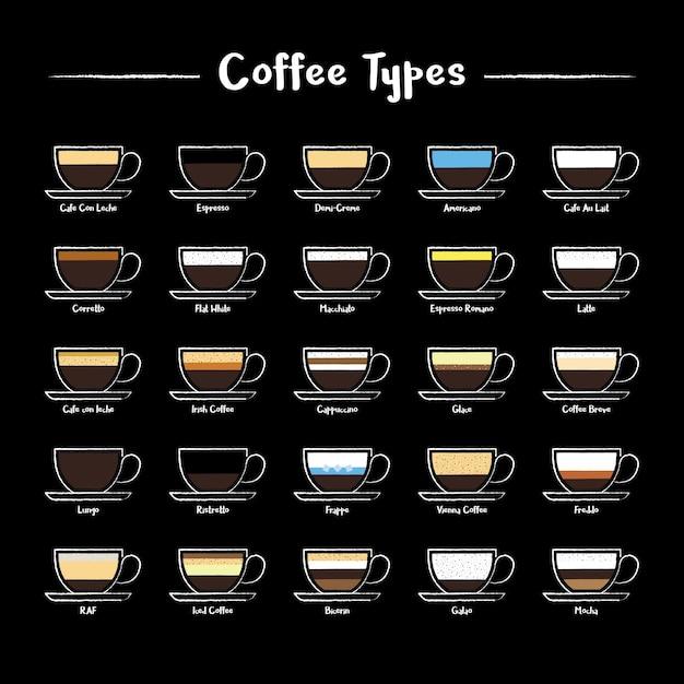 Un insieme di caff tipi di icone in gesso di stile for Tipi di stile