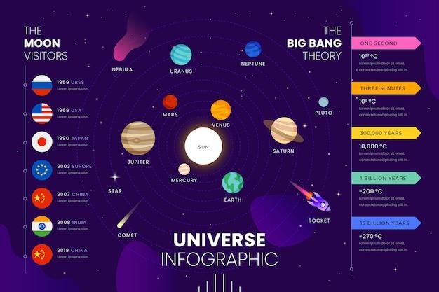 Universo infografica in design piatto Vettore gratuito