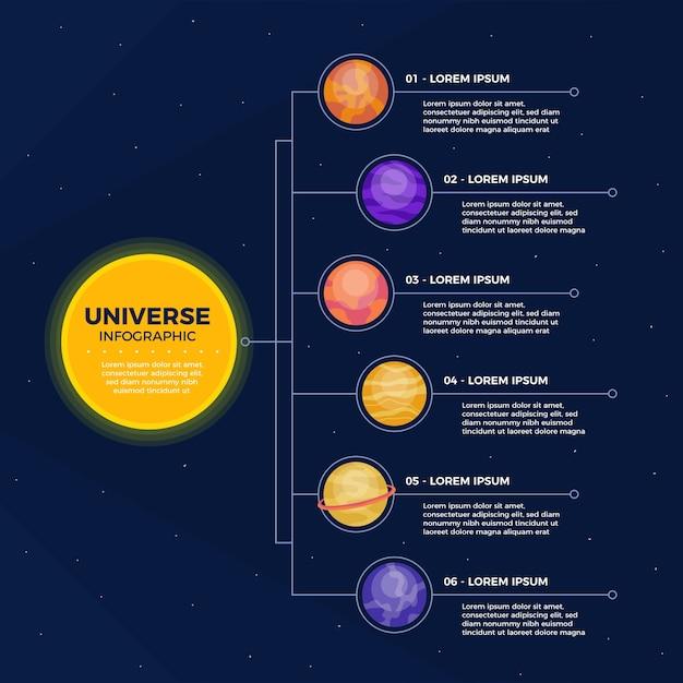 Universo piatto infografica con pianeti e caselle di testo Vettore gratuito