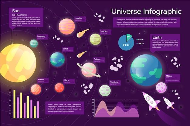 Universo piatto infografica con pianeti e razzi Vettore gratuito