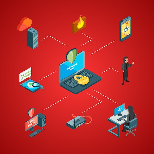 Vector dati isometrici e concetto di infografica icone di sicurezza del computer Vettore Premium