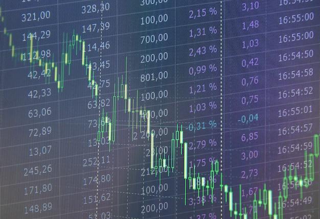 Aandelenbeurs handel grafiek en kandelaar grafiek Premium Foto