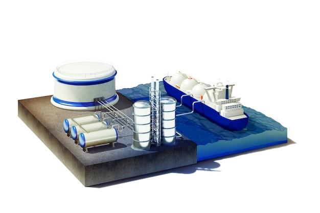 Dwarsdoorsnede van zee met olie- en gastanker in de haven Premium Foto