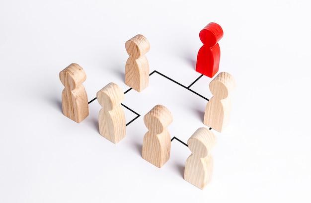 Een hiërarchisch systeem binnen een bedrijf of organisatie. leiderschap, teamwerk, feedback in het team Premium Foto