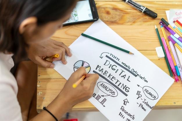 Hand getekend digital marketing plan idee concept voor presentaties en rapporten Premium Foto
