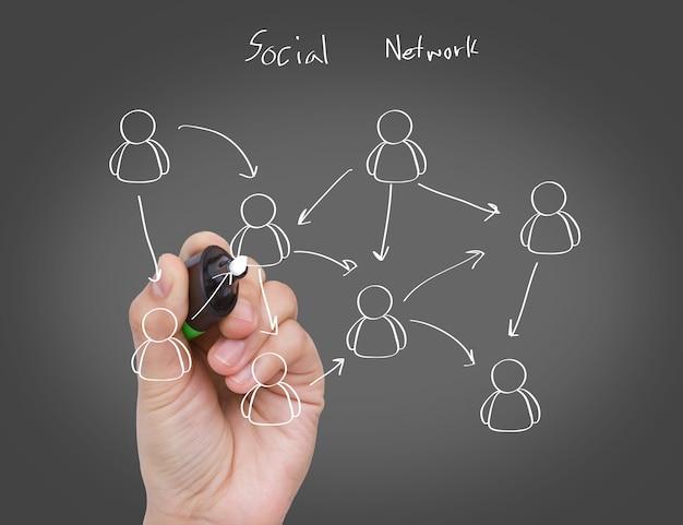 Hand met marker tekenen van een sociaal netwerk kaart Gratis Foto