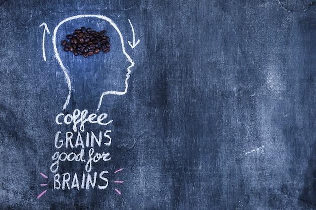 Koffie geroosterde bonen in het overzichtshoofd met tekst op bord Gratis Foto